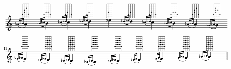 A flat melodic minor scale