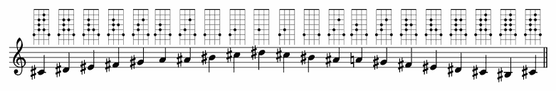Major Bebop scale, all keys